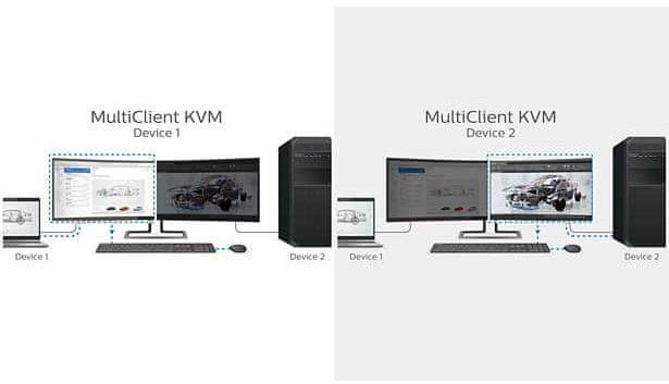 herní monitor Philips 346B1C (346B1C/00) adaptive-sync obraz bez trhání