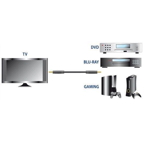 Meliconi HDMI kábel, 1,5 m