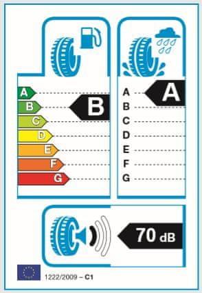 Vredestein guma Ultrac Satin 215/50R17 95W, XL