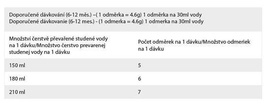 Kendamil pokračovací BIO mléko 2 (800 g) DHA+