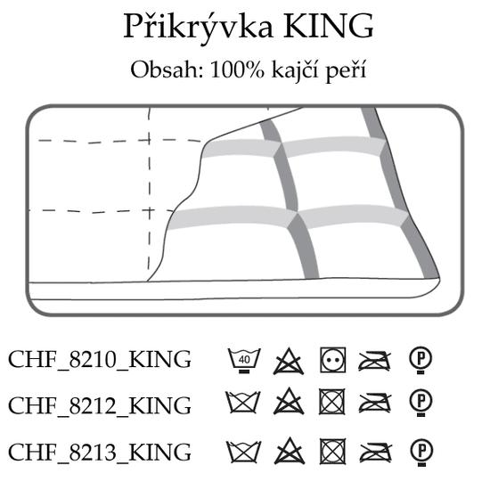 Ch. Fischbacher Celoroční přikrývka KING 200 x 200 cm v bavlně