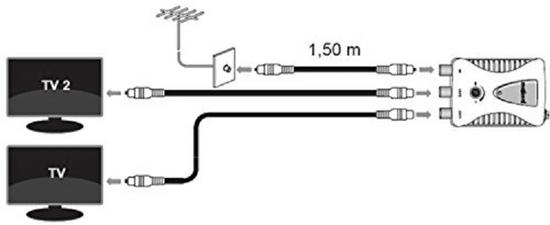 Meliconi wewnętrzny wzmacniacz sygnału AMP-20 LTE (880100)