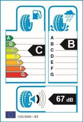 Nexen guma N'blue HD Plus 185/55 R15 82H