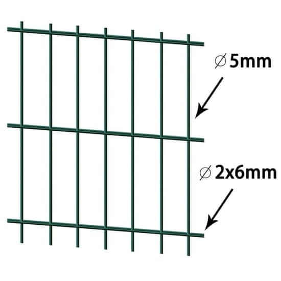 shumee Panele ogrodzeniowe 2D, 2,008 x 1,63 m, 28 m, zielone