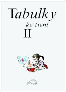 Vladimír Linc: Tabulky ke čtení II.