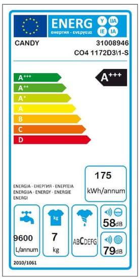 Candy pračka CO4 1172D2\1-S