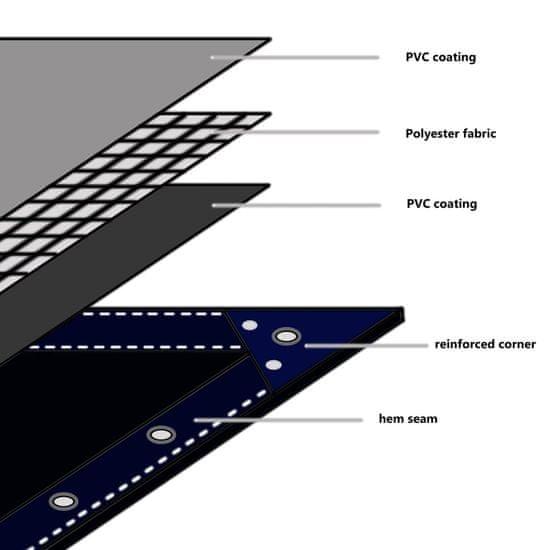 shumee Zaščitna ponjava 650 g/m² 3x4 m modra