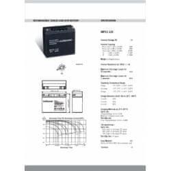 POWERY Akumulátor INJUSA IJ12-20HR /DiaMec DM12-18 12V 22Ah cyklický provoz