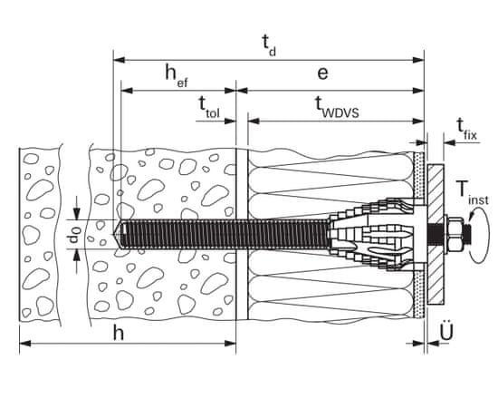 Fischer Thermax M16-12/170 upevnění markýz