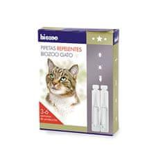 BIOZOO AXIS protiparazitní pipety pro kočky 1 ml x 2 ks v balení