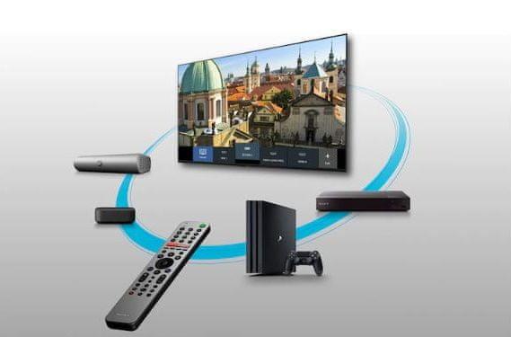 sony 4K TV OLED pametni upravljalnik hdmi