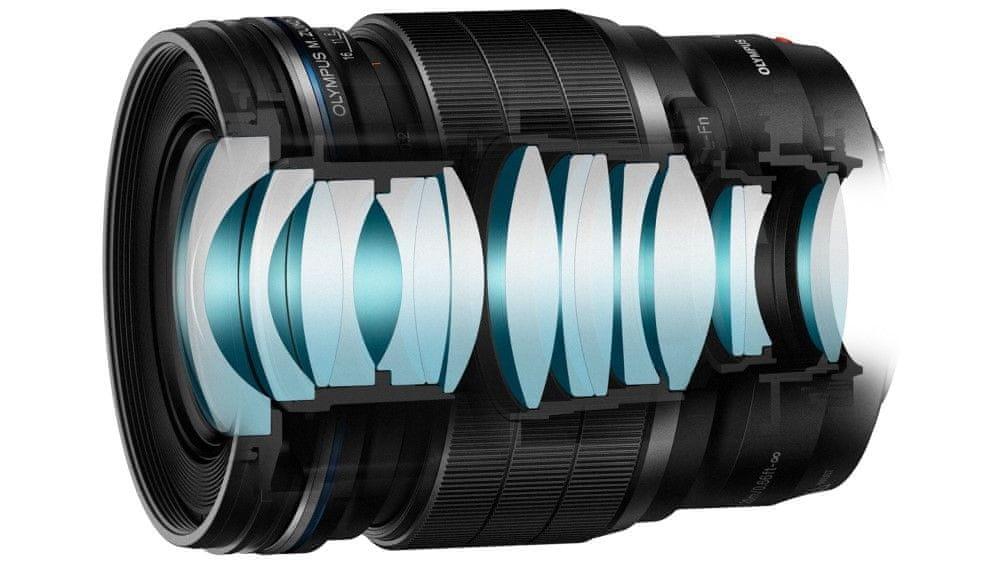 Olympus 17 mm M.Zuiko Digital ED f/1,2 PRO