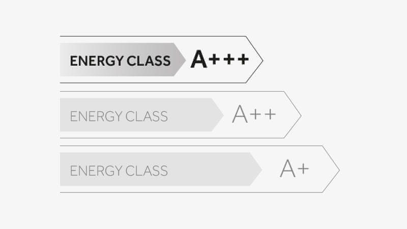 Hűtőszekrény Haier C3FE844CGJ energiaosztály