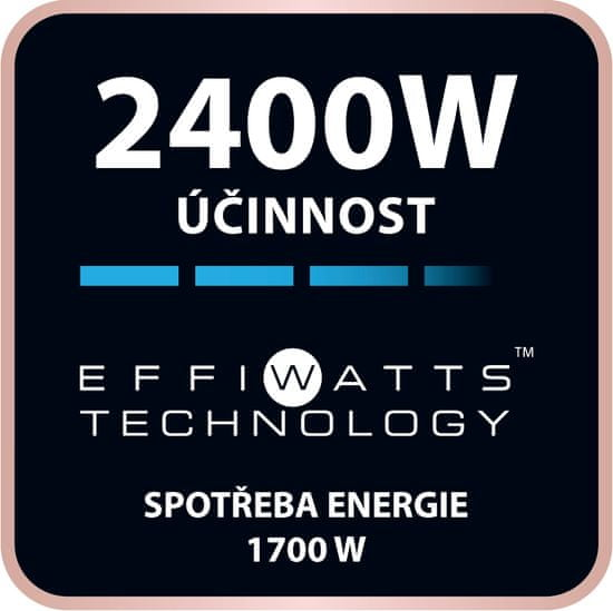 Rowenta Powerline White CV5930F0