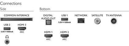 Philips 55PUS7805 4K UHD LED televizor, Ambilight, Smart TV