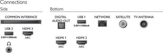 Philips 70PUS7805/12 4K UHD televizor, Smart TV, Ambilight