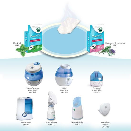 Vicks VH7V1 VapoPads NEW Vankúšiky s vôňou mentolu, 7 ks