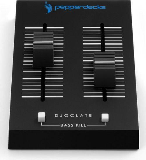 DJoclate