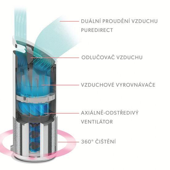 LEITZ TruSens Z-3000