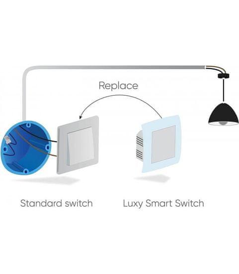 QUBINO Qubino LUXY smart switch [ZMNKAD1]