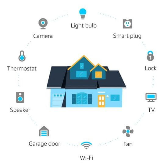 Amazon głośnik inteligentny All-new Echo Dot (4th generation), Smart Speaker with Alexa - Twilight Blue