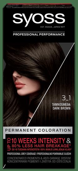 Syoss Baseline Color barva za lase, 3-1 temno rjava