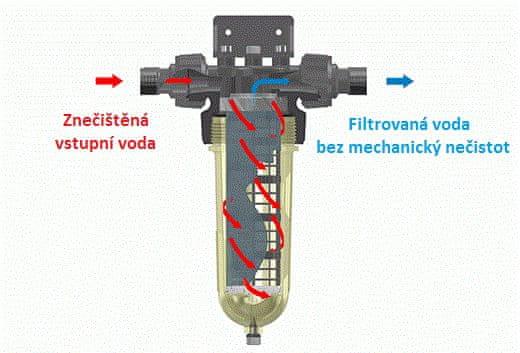 Cintropur Mechanický filtr na vodu CINTROPUR NW 800