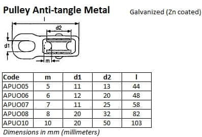 Mastrant  Pulley, Anti-Tangle, Galvanized: 7 mm