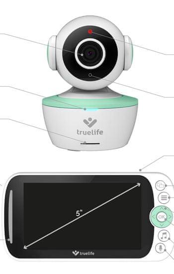 TrueLife dvosmerna varuška NannyCam R360