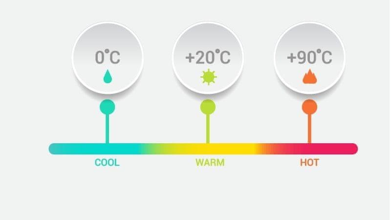 Indesit MTWE 71252 WK EE Volič teploty