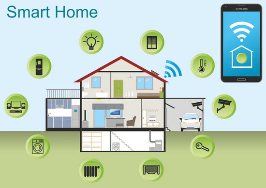 Keyestudio Keyestudio DIY Smart Home set