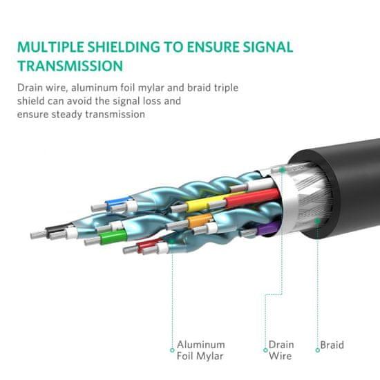 Ugreen kabel DP na HDMI, 4K2K/30Hz, 5 m