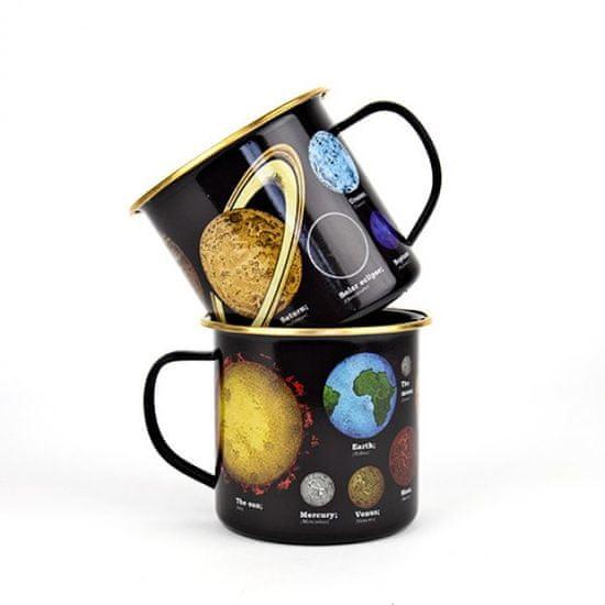 Gift Republic Plecháček - Astronomia