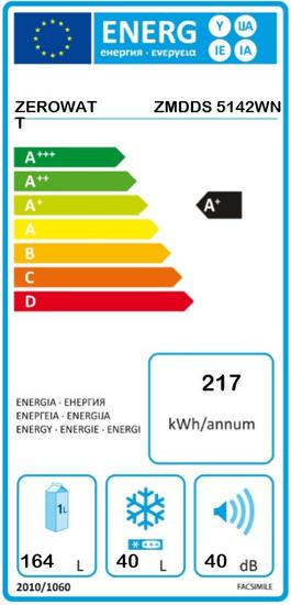 Zerowatt ZMDDS 5142W