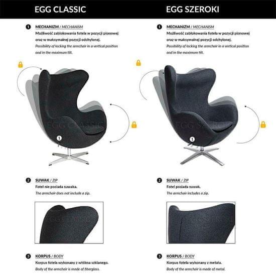shumee Fotelj EGG CLASSIC temno turkizen.16 - volna, aluminijasta podlaga