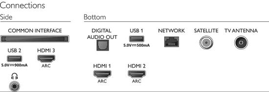Philips 43PUS7555 4K UHD LED televizor, Smart TV