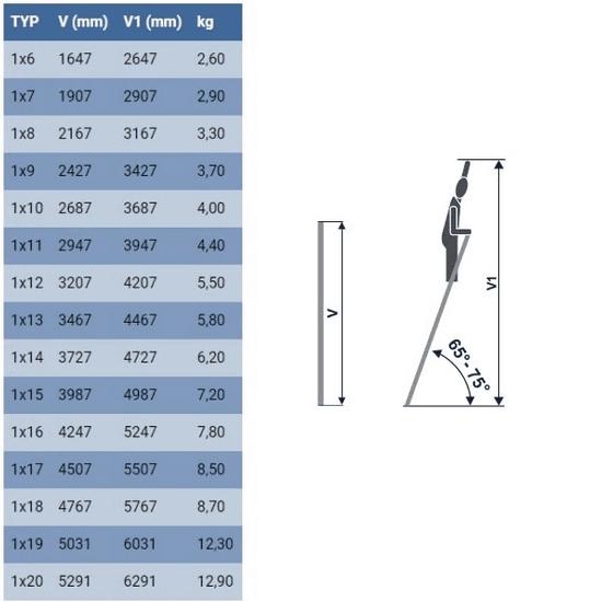 ELKOP Oporný hliníkový rebrík VHR Trend 1x6 priečok