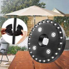 Timeless Tools LED-es lámpa napernyőkhöz