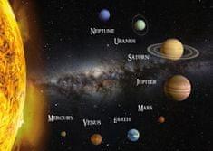 mapcards.net 3D pohľadnica Solar system (Slnečná sústava - názvy)
