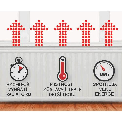 EndoTherm Špeciálna prísada EndoTherm zvyšujúca výhrevnosť radiátora 500ml