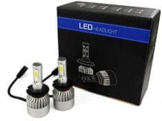 LED žiarovky H7 - 16000 Lm