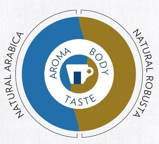 Lavazza Kawa ziarnista Crema e Aroma 1 kg