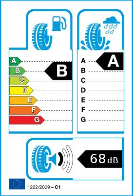 MICHELIN letne gume Primacy 4 215/50R17 95W XL