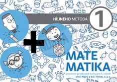 Matematika 1 - Pracovné gradované karty