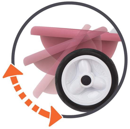 Smoby trikolesnik Be Move, roza