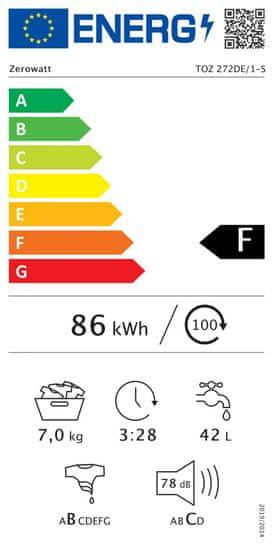 Zerowatt pračka TOZ 272DE/1-S + 3 roky záruka