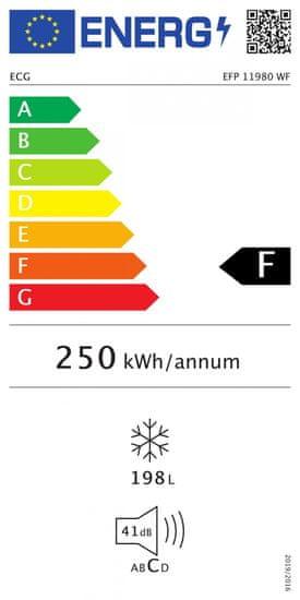 ECG truhlicový mrazák EFP 11980 WF