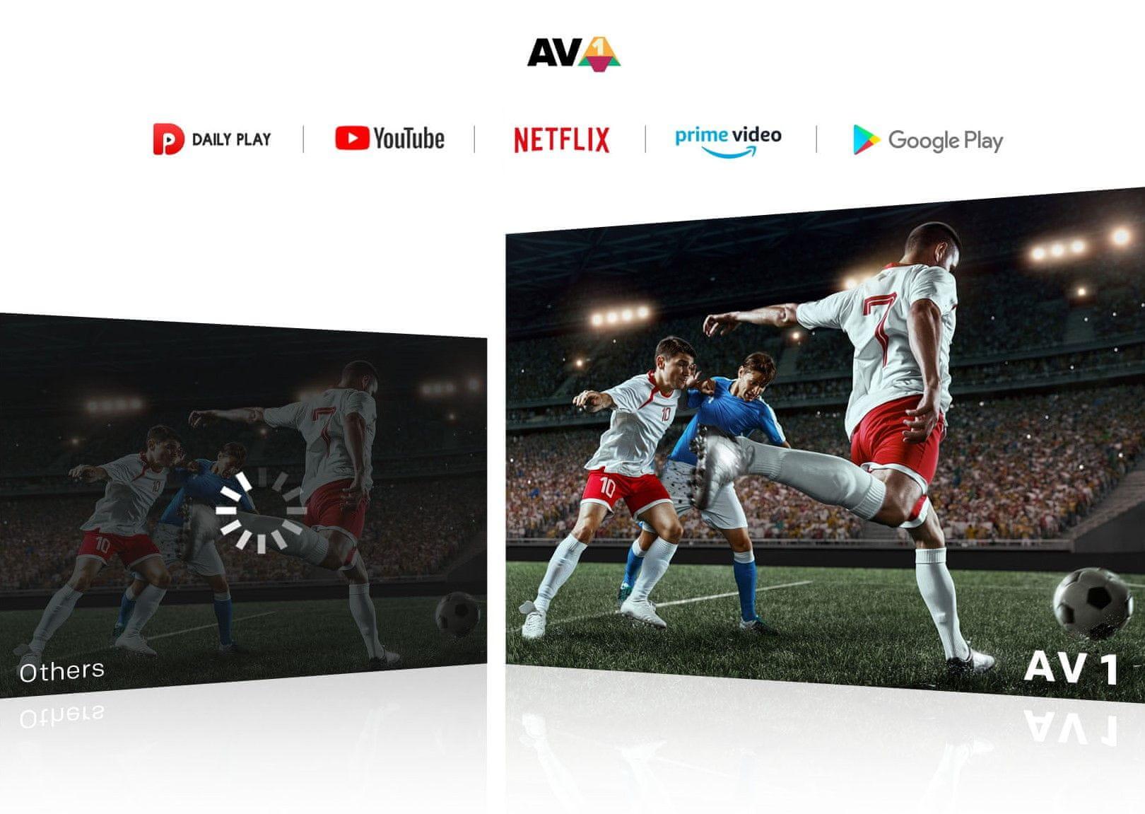 Metz UHD 4k tv televízió kodek AV1 2021