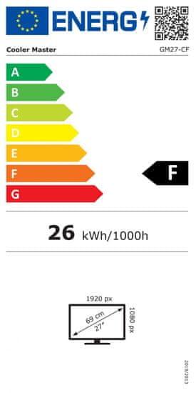 Cooler Master GM27-CF (CMI-GM27-CF-EU)