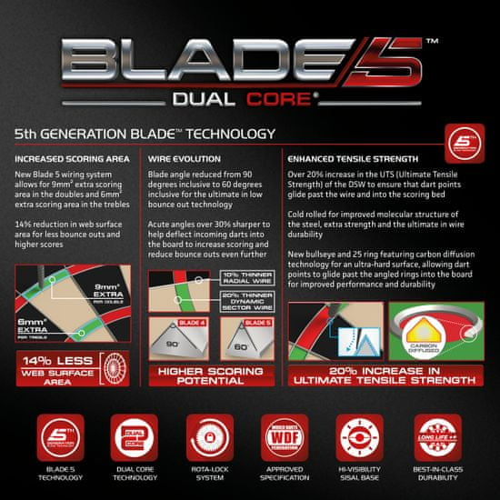 Winmau Sisalový terč Blade 5 Dual Core
